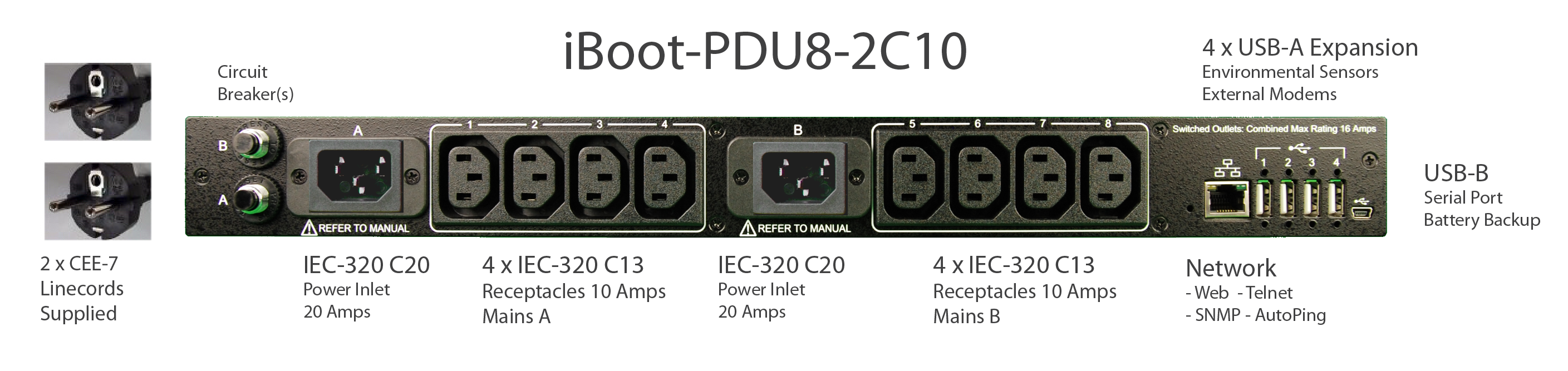 iBoot-PDU8-2C10 for Remote Reboot, 2 x IEC C14 .