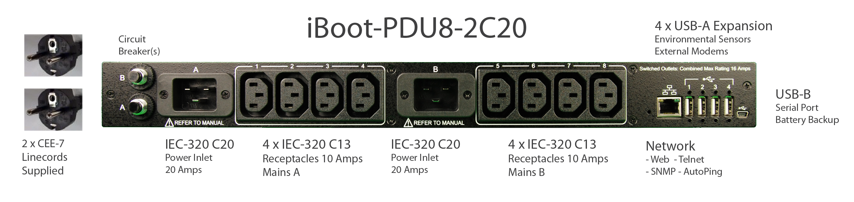 iBoot-PDU8-2C20 for Remote Reboot, 2 x IEC C20 .