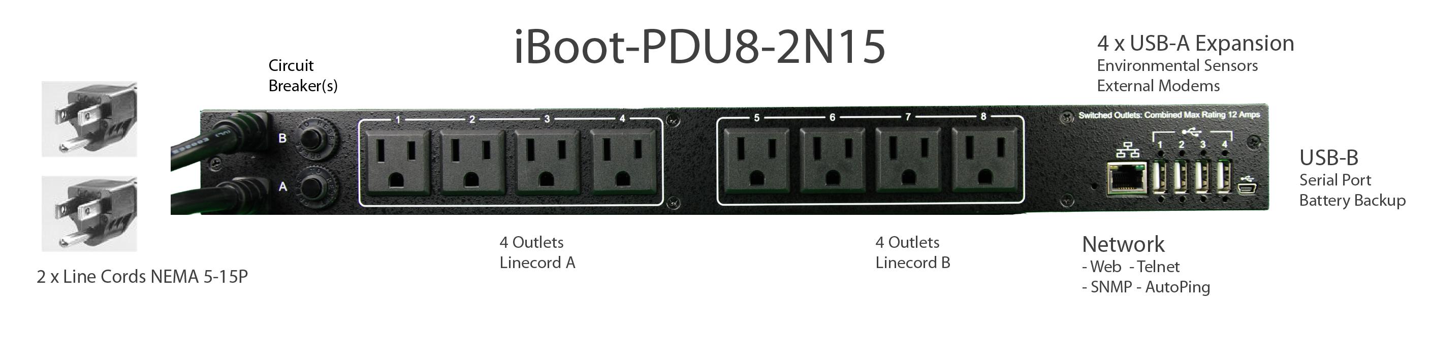 iBoot-PDU8-2N15 for Remote Reboot, 2 x NEMA 5-15P.