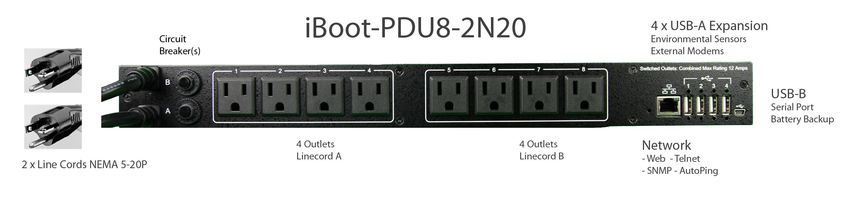 iBoot-PDU8-2N20 for Remote Reboot, 2 x NEMA 5-20P.