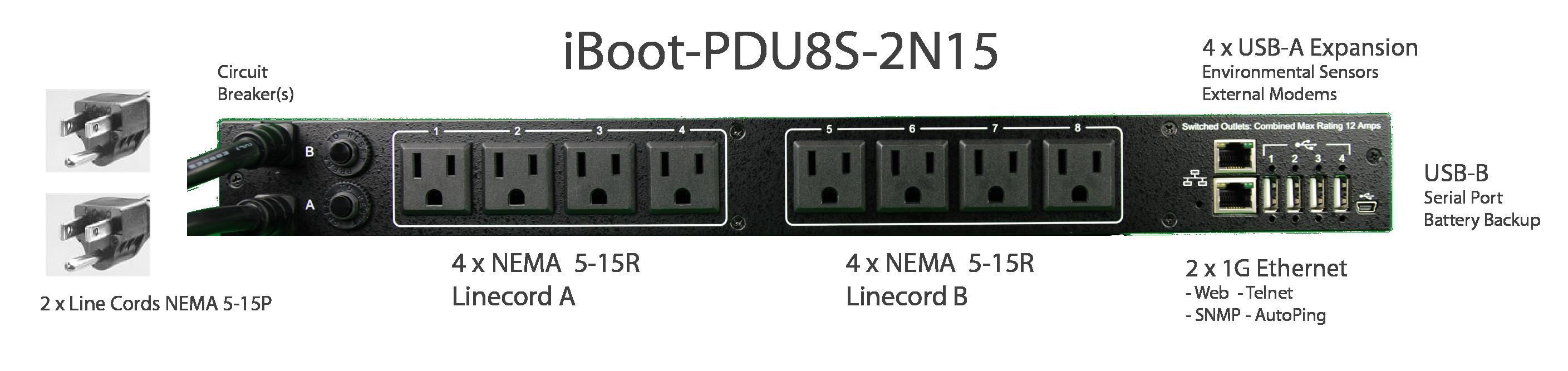 iBoot-PDU8S-2N15 for Remote Reboot, 2 x NEMA 5-15P.