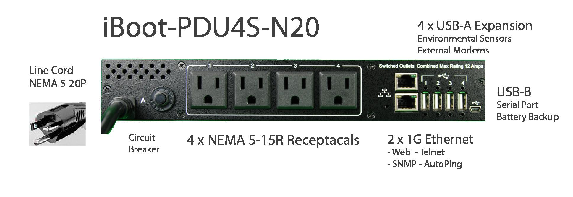 iBoot-PDU4S-N20 for Remote Reboot,1 x NEMA 5-15P.