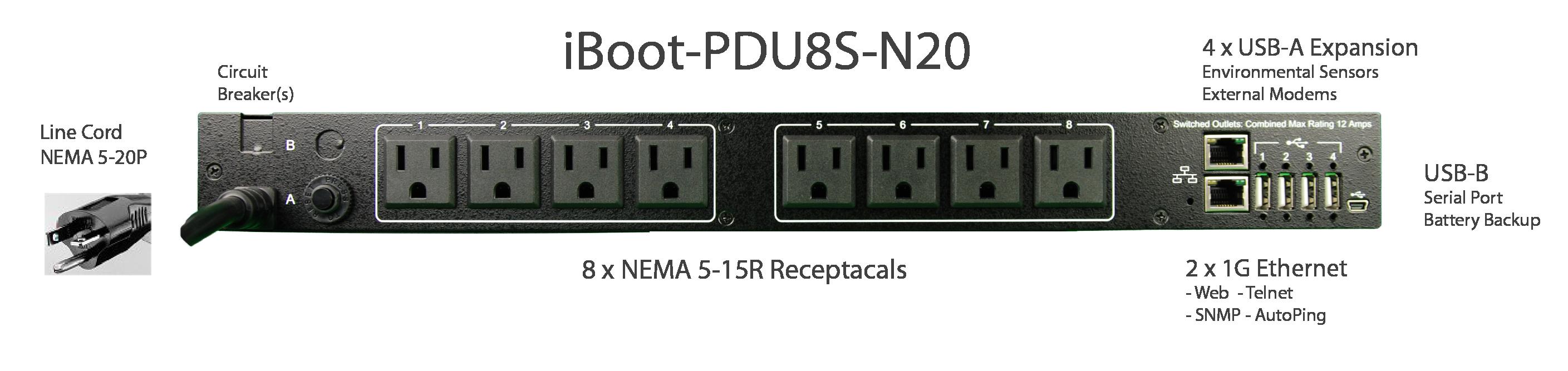 iBoot-PDU8S-N20 for Remote Reboot, 1 x NEMA 5-20P.