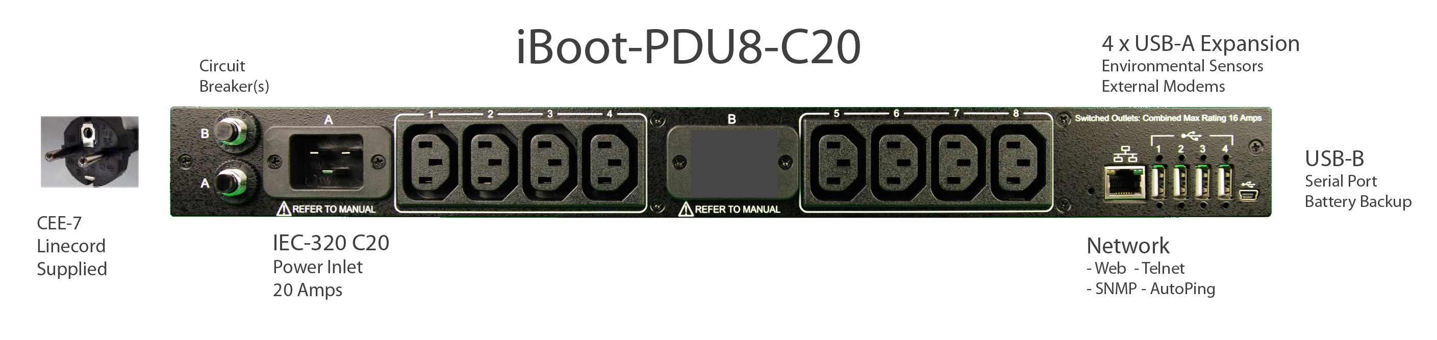 iBoot-PDU8-C20 for Remote Reboot, 1 x IEC C20 .