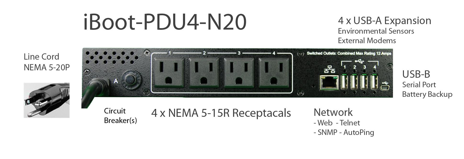 iBoot-PDU4-N20 for Remote Reboot,1 x NEMA 5-15P.
