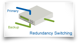 Redundancy and FallBack Switching