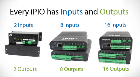 Every iPIO product has both Inputs and Outputs